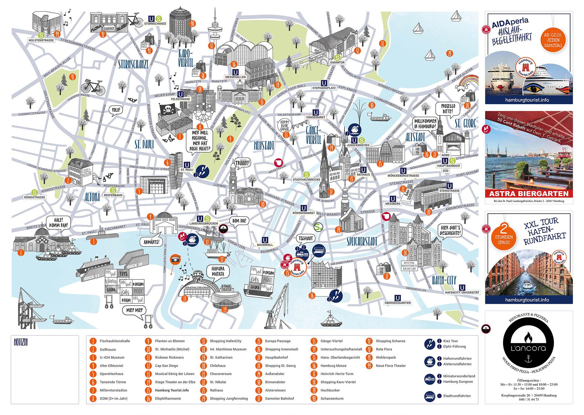 HTI Hamburg Tourist Info Stadtkarte Hamburg Zentrum Stadtplan